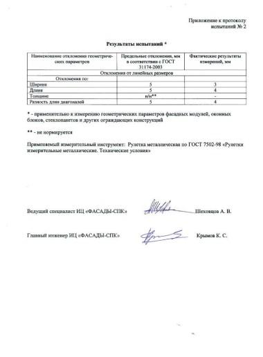 Сертификат 42