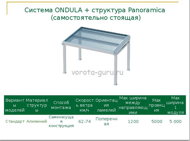 Особенности перголы Frigerio серии Ondula