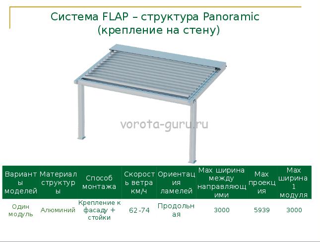 Варианты установки и размеры перголы Flap
