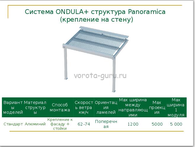 Особенности пристенной перголы Frigerio серии Ondula